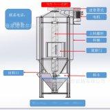 1吨塑料颗粒立式混合机源头厂家