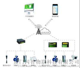 闪优物联——城市内涝积水监测系统架构