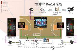 凯哲篮球比赛电子记分牌