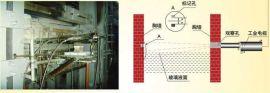 视频玻璃液面测控系统