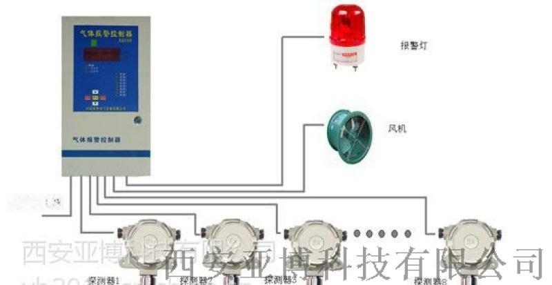 渭南固定式氣體檢測儀13772162470