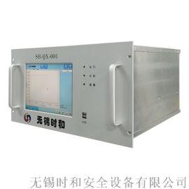 vocs在线监测系统气相色谱仪非甲烷总烃检测仪