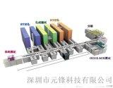 Chroma/致茂台湾170001整体解决方案