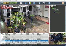 深度学习智能视频分析安全帽识别