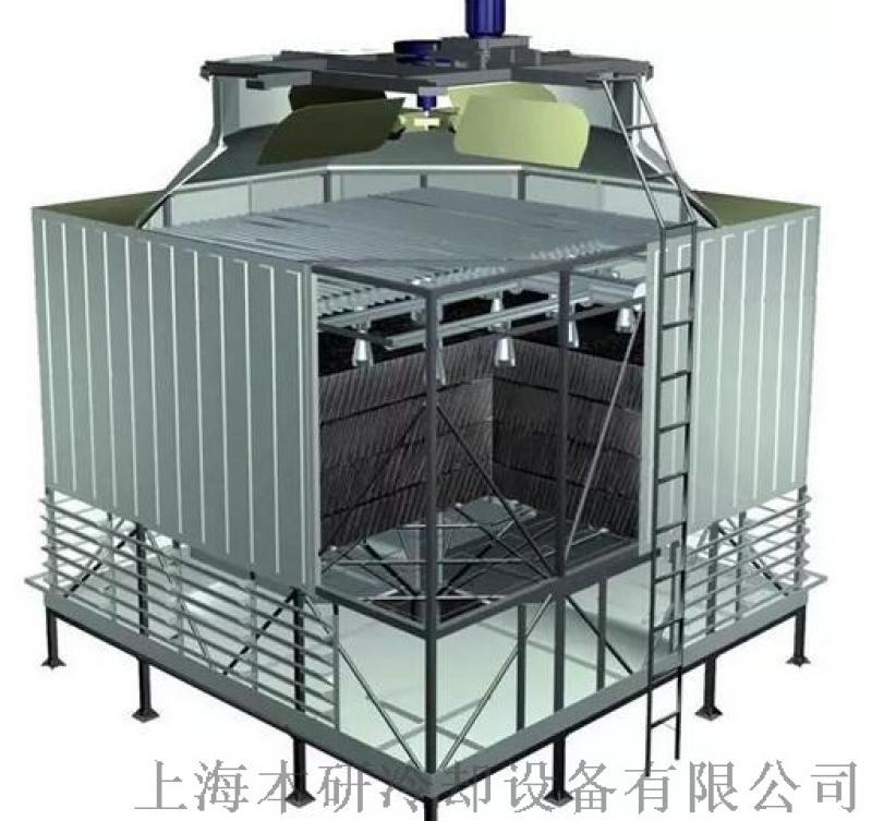 水迴圈冷卻塔、橫流冷卻塔、方形冷卻塔