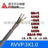深圳rvvp厂家多芯紫铜软屏蔽护套线