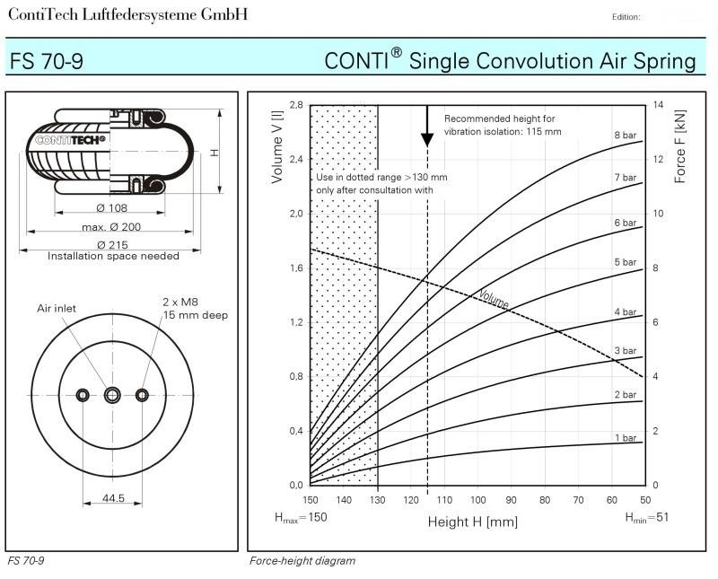 FS70-9CI德国马牌气囊康迪泰克空气弹簧
