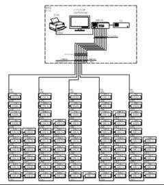 中垦乳业(陝西)有限公司电力監控系統的设计应用
