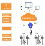 企业排污智能管控云平台系统 安科瑞提供全套解决方案