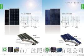 路燈太陽能供電方案Gwd-DJ001