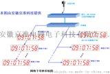 高精度NTP時鐘同步器(網路授時儀)