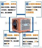 有什麼好的工業廠房降溫設備