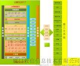 UMS联合管理系统 生产制造执行系统 MES系统