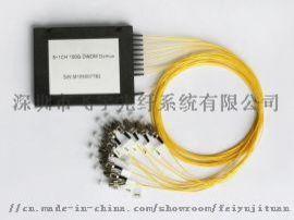 100G密集波分复用器