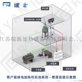厂家直销导热油电加热器 胶合板压机  电锅炉