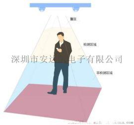 北京客流统计 视频监控人数统计客流统计