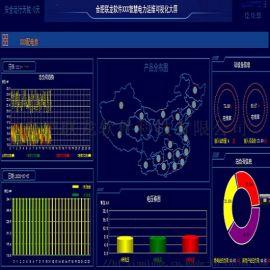 智能建筑电力监控系统,电力组态软件