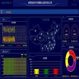 智能建筑电力监控系统