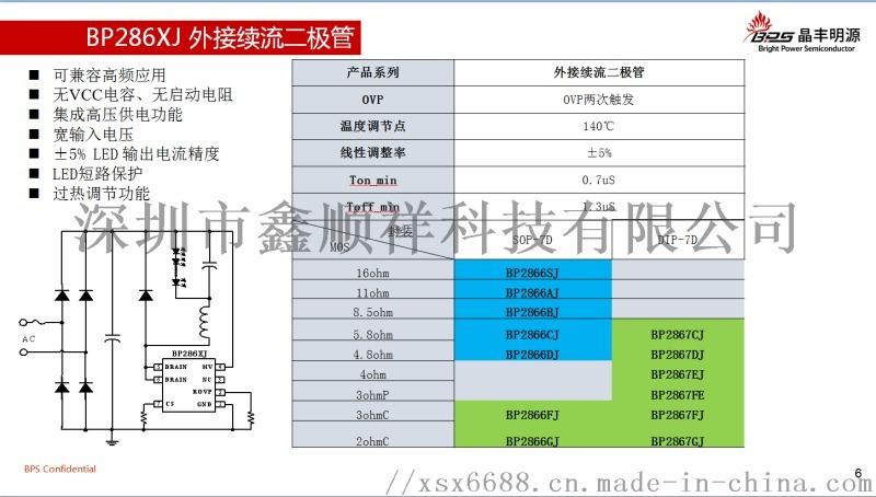 原件**少非隔离方案BP2863XJ系列
