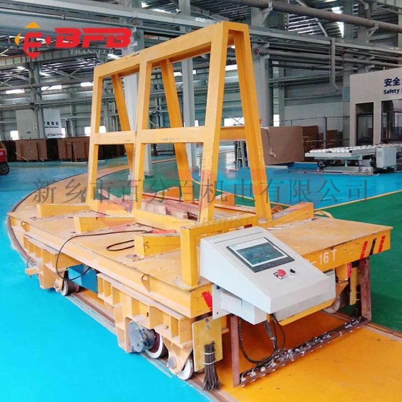 防爆電動鋼水轉運車, 電動平板道軌車