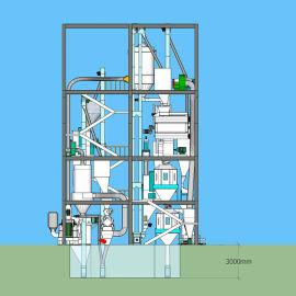 饲料生产成套设备生产线 大型玉米粮食添加机组