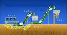 建大型掺混肥生产线多少钱 BB肥成套设备生产厂家