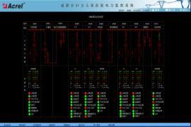 三门峡明珠集团电冶公司白刚玉项目电力監控系統的应用
