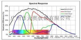 FR800 -UV 紫外成像CCD相机