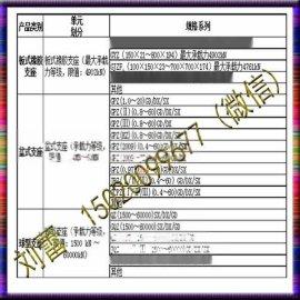 GPZ(Ⅱ)0.8SX双向盆式橡胶支座低报价厂家,肇庆汕昆高速