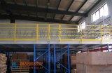 上海工字钢阁楼货架平台标杆生产厂家