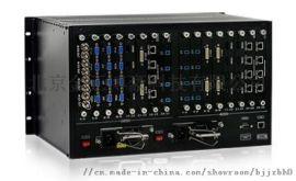 8进8出VGA/HDMI/DVI/SDI矩阵插卡式