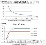 高压线性恒流芯片SM2082EAS系统产品设计文档