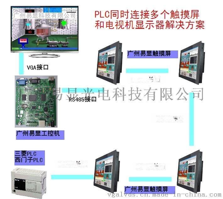 定製串口屏支持modbus協議,定製工業觸摸屏支持modbus協議,定製單片機觸摸屏,定製PLC觸摸屏modbus協議