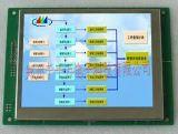 5.6寸工业触摸液晶显示器