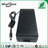 UL62368安全標準認證 32V7A電源適配器