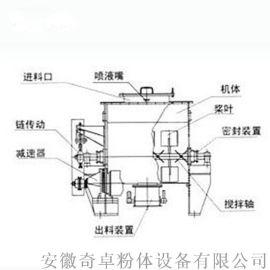 硅藻泥混合机化工干粉搅拌机奇卓以质量制造机械