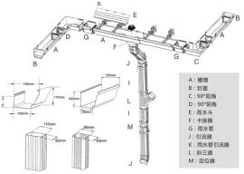 供应江苏无锡别墅排水用蒂美PVC方形雨水管价格