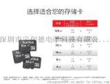 閃迪tf8gb16gb32gb高速記憶體卡廠家批發價格