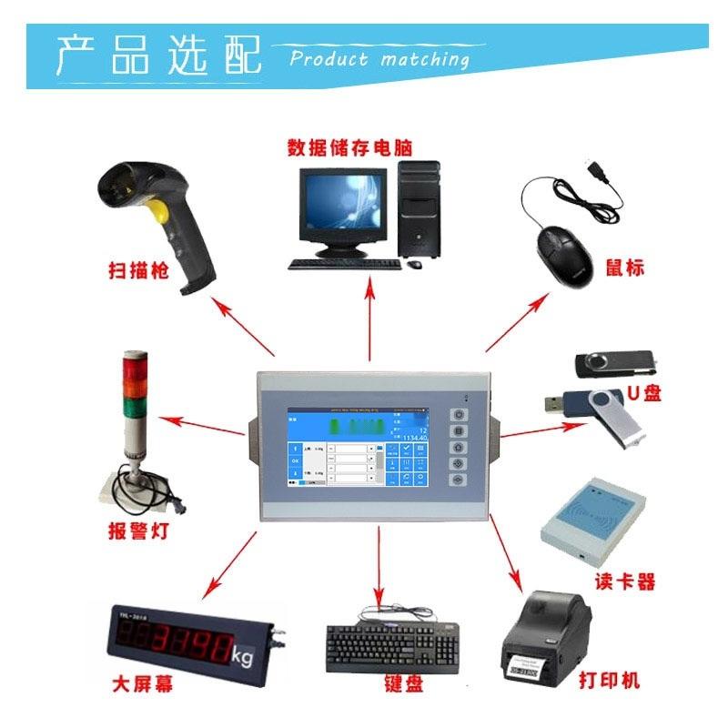 触摸屏智能电子秤解决方案之智能台秤