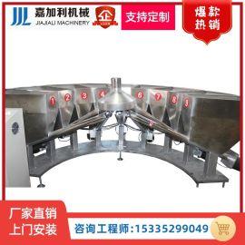 小料配料机 塑料橡胶食品化工配方机 PVC全自动配料系统配料机