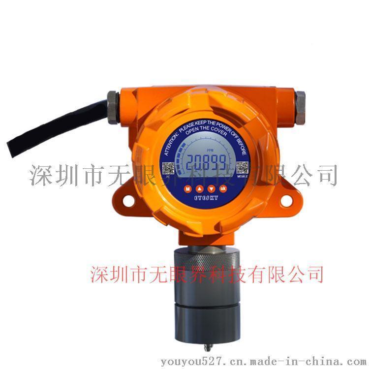 固定式二氧化碳报警仪