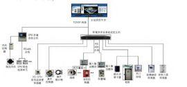 SF6气体泄漏在线监控报 系统