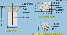 深圳静电防护公司,防静电接地工程