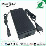 32V7A电源适配器 EN62368安全标准认证