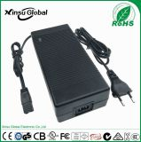 32V7A電源適配器 EN62368安全標準認證