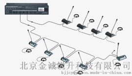 承接会议音响工程提供网络视频会议无纸化数字会议系统
