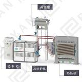 瑞源厂家生产直销 三十年品质导热油炉 印染导热油循环加热 非标