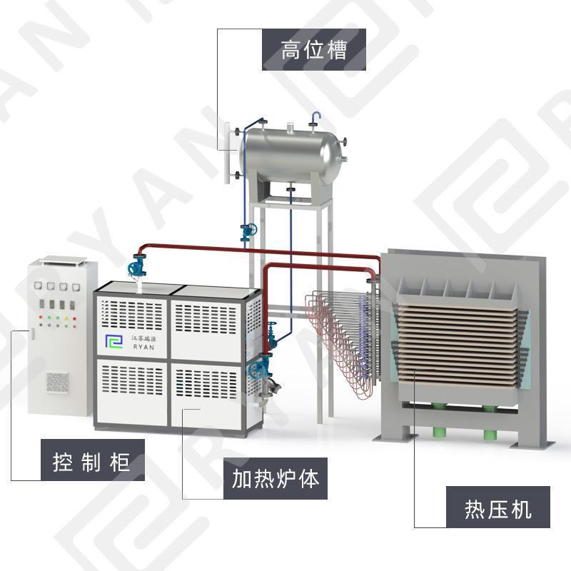 瑞源厂家生产直销 三十年品质导热油炉