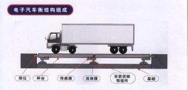 云南汽车衡(电子地磅秤)生产商家