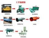供应西安汉中有机肥生产线-有机肥成套设备
